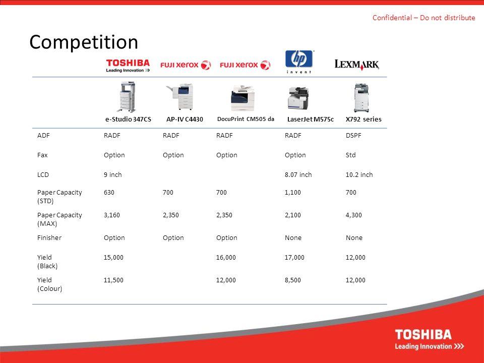 Competition Confidential – Do not distribute e-Studio 347CS