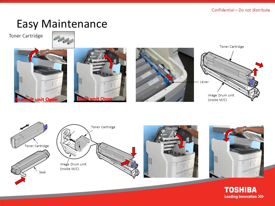 Easy Maintenance Toner Cartridge Confidential – Do not distribute