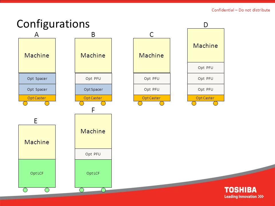 Configurations D A B C F E Machine Machine Machine Machine Machine