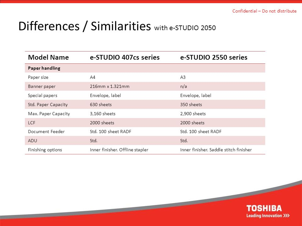Differences / Similarities with e-STUDIO 2050