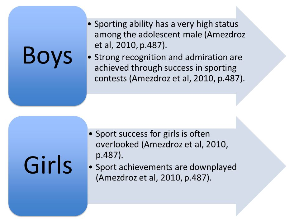 Sporting ability has a very high status among the adolescent male (Amezdroz et al, 2010, p.487).
