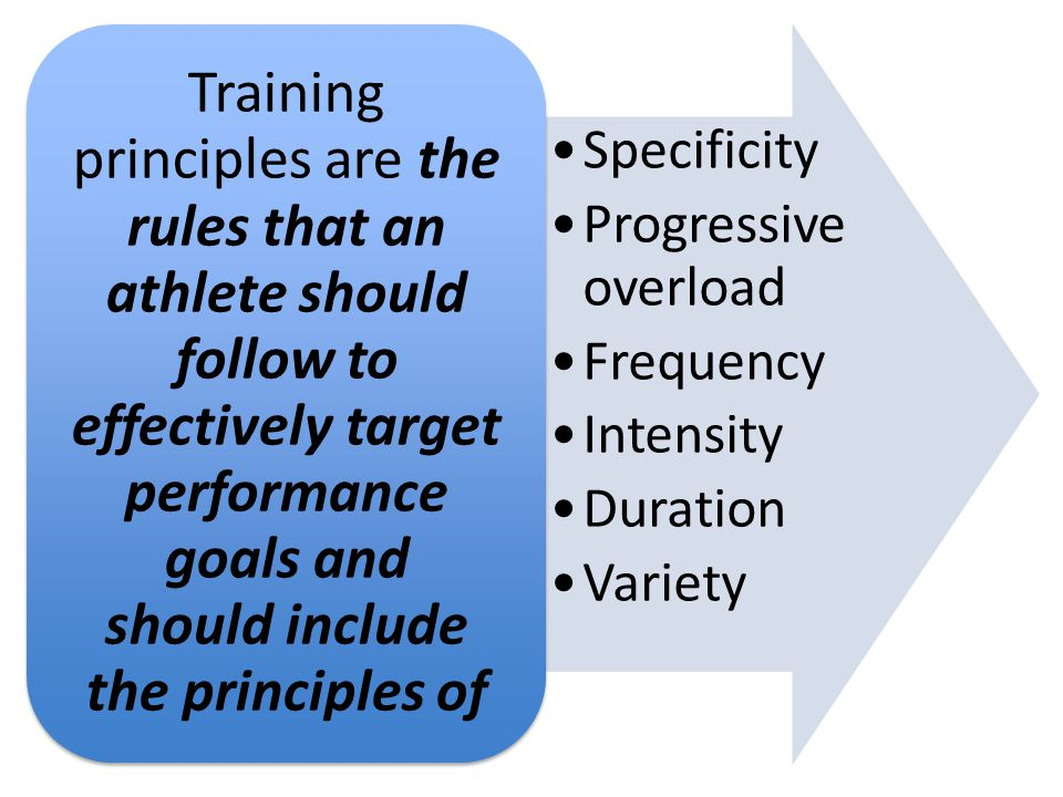 Specificity Progressive overload. Frequency. Intensity. Duration. Variety.