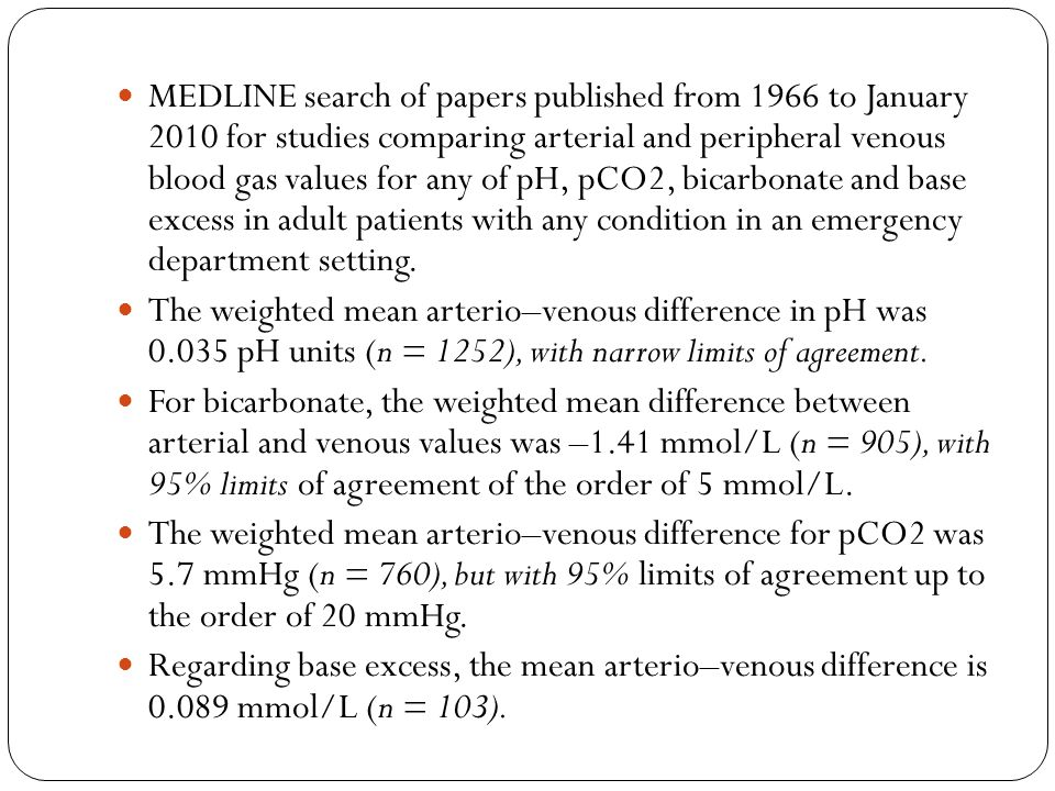 MEDLINE search of papers published from 1966 to January 2010 for studies comparing arterial and peripheral venous blood gas values for any of pH, pCO2, bicarbonate and base excess in adult patients with any condition in an emergency department setting.