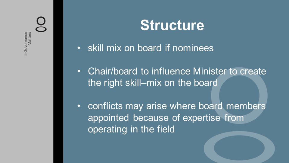Structure skill mix on board if nominees