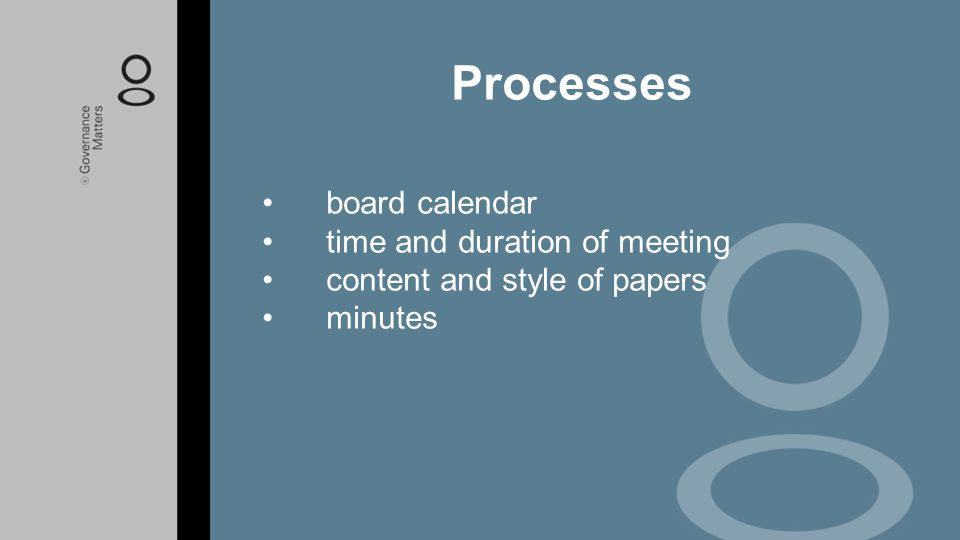 Processes board calendar time and duration of meeting