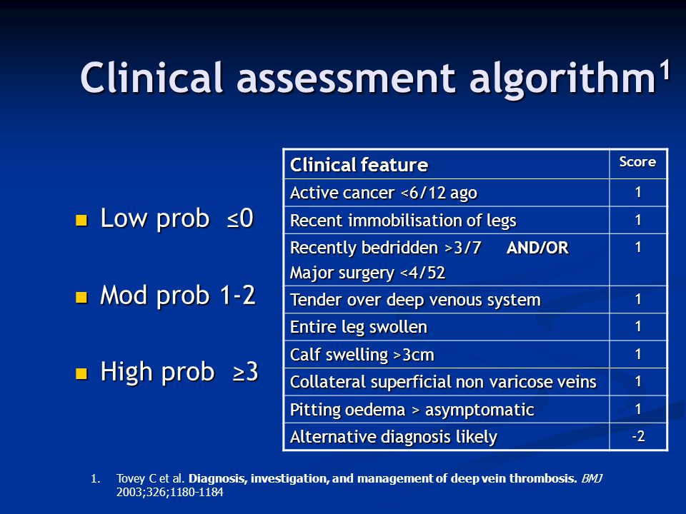 Clinical assessment algorithm1
