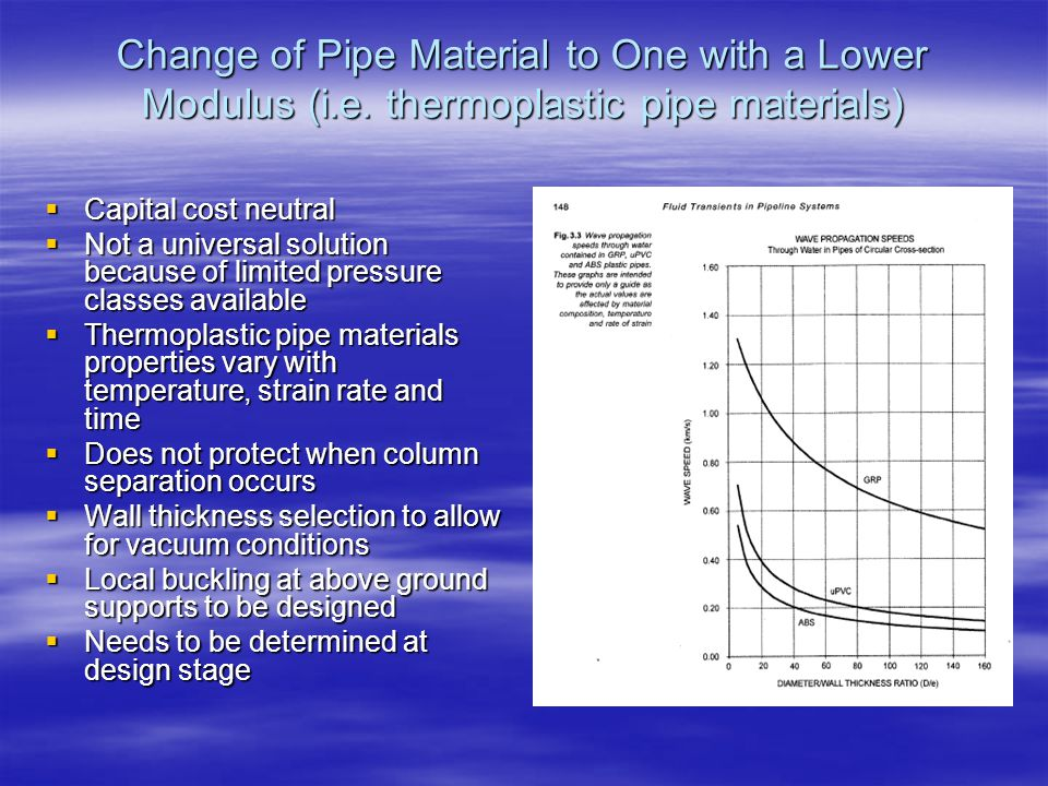 Change of Pipe Material to One with a Lower Modulus (i. e
