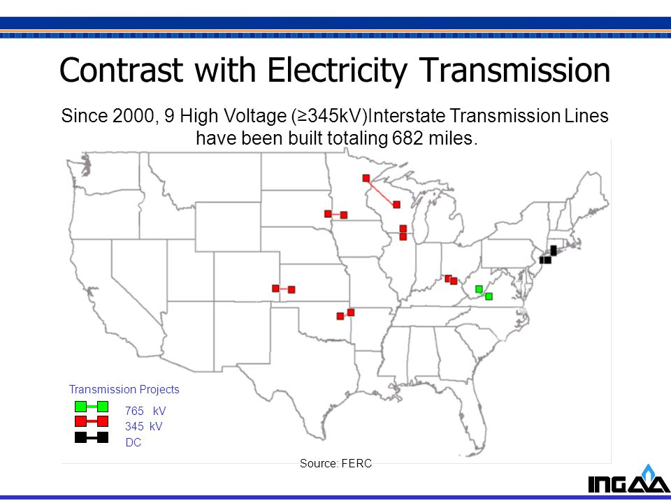 Contrast with Electricity Transmission