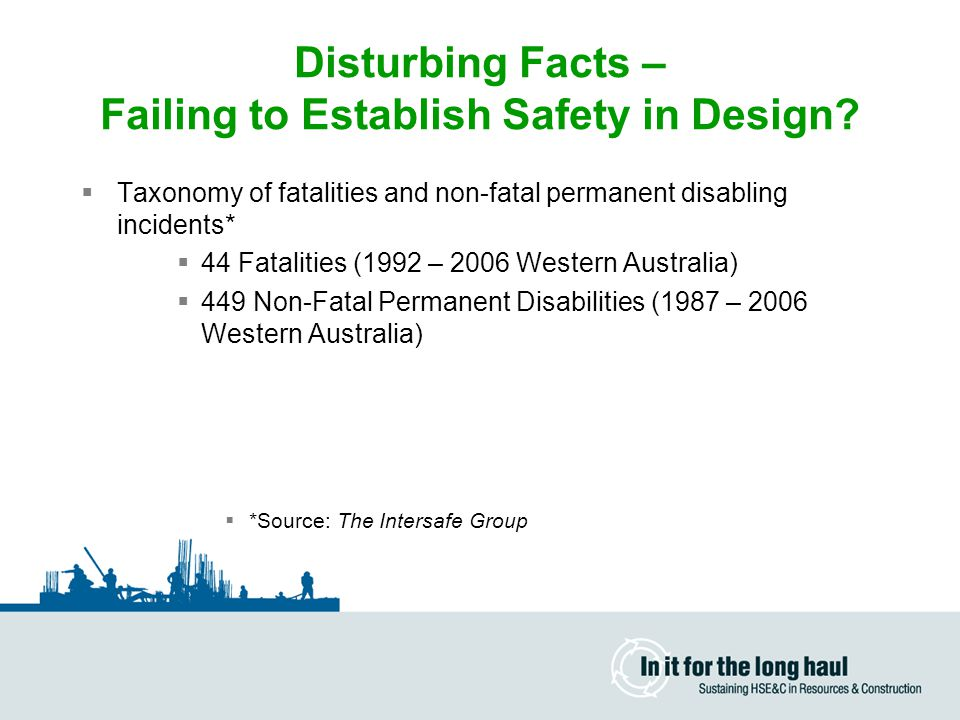 Disturbing Facts – Failing to Establish Safety in Design