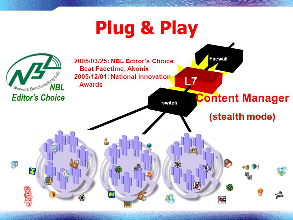 Plug & Play L7 Content Manager (stealth mode)