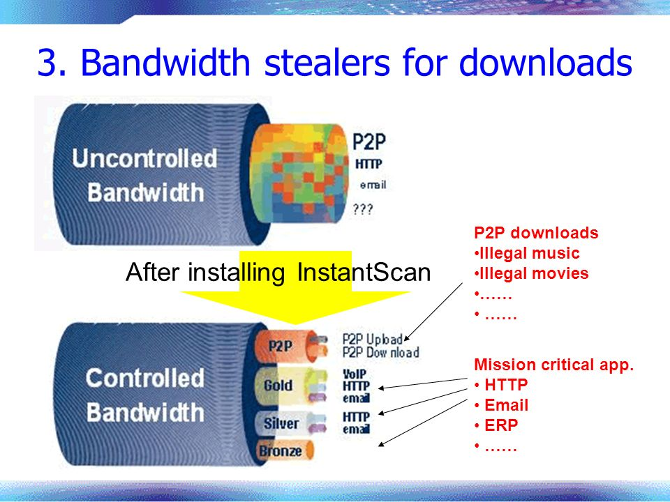 3. Bandwidth stealers for downloads