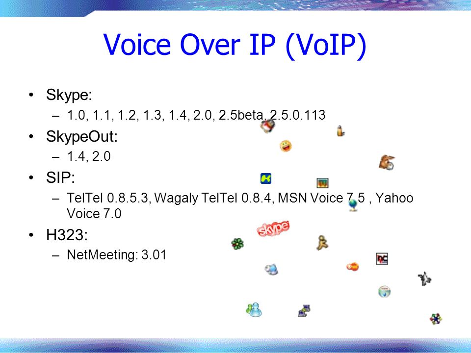 Voice Over IP (VoIP) Skype: SkypeOut: SIP: H323:
