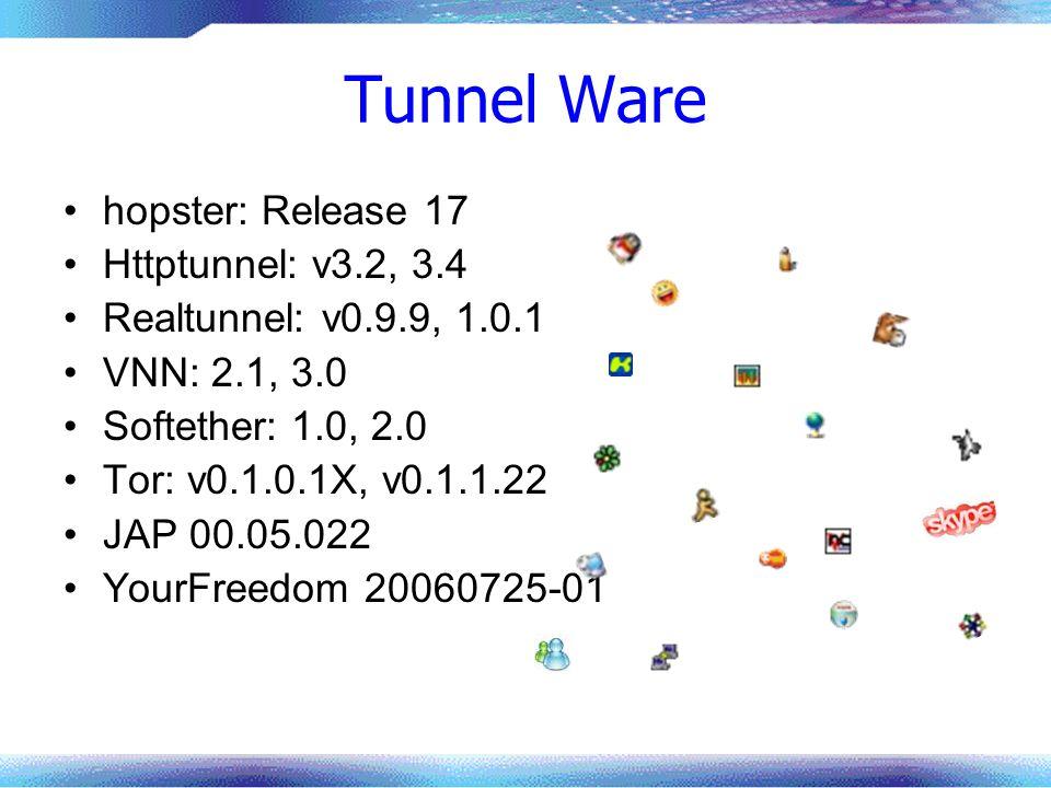 Tunnel Ware hopster: Release 17 Httptunnel: v3.2, 3.4