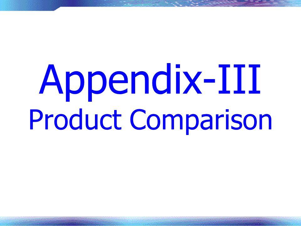 Appendix-III Product Comparison