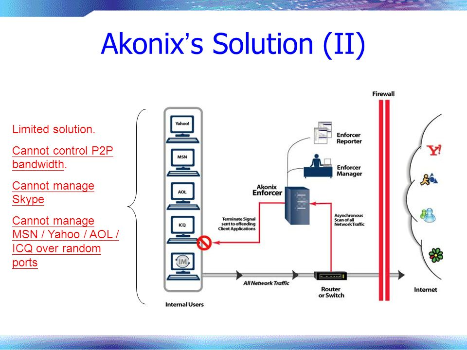 Akonix's Solution (II)