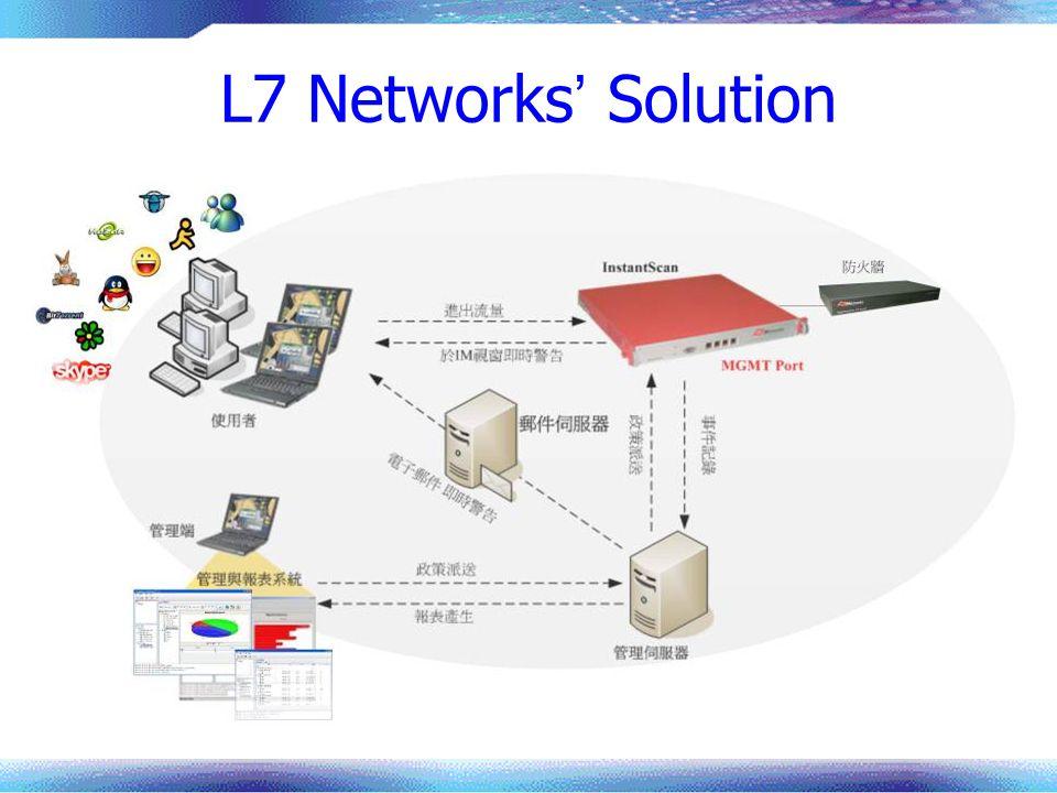L7 Networks' Solution
