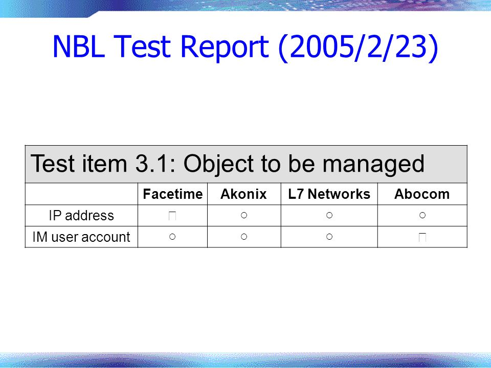 NBL Test Report (2005/2/23) Test item 3.1: Object to be managed