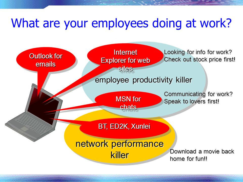 What are your employees doing at work