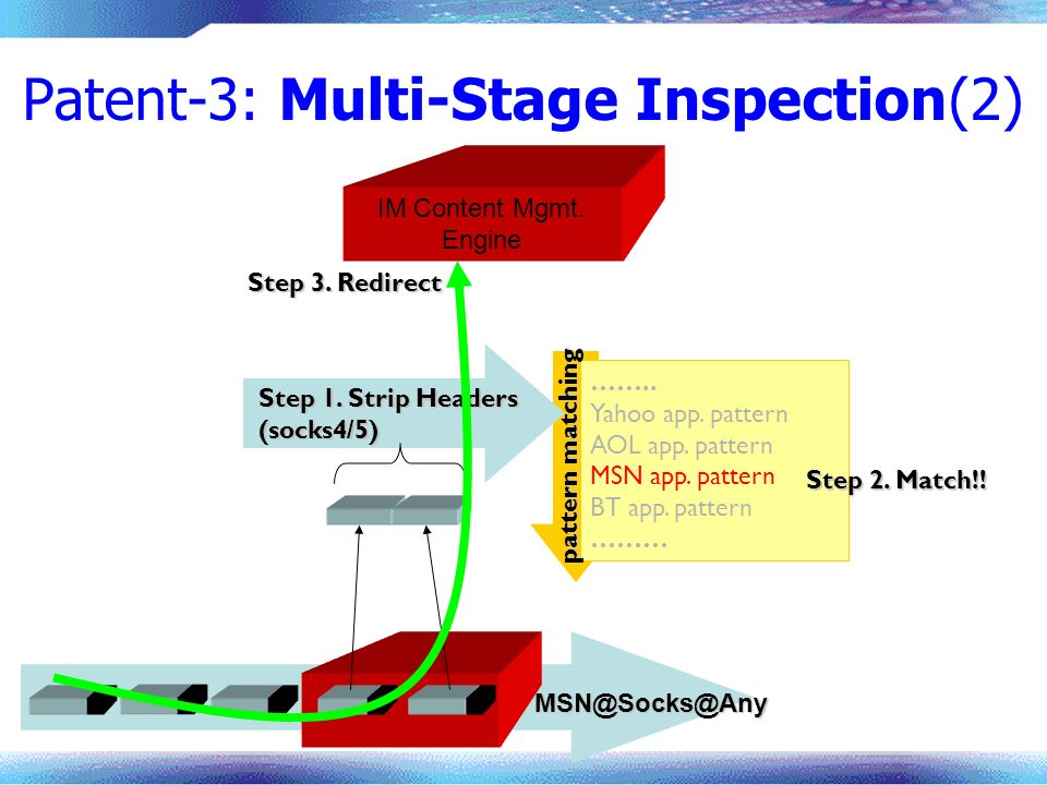 Patent-3: Multi-Stage Inspection(2)