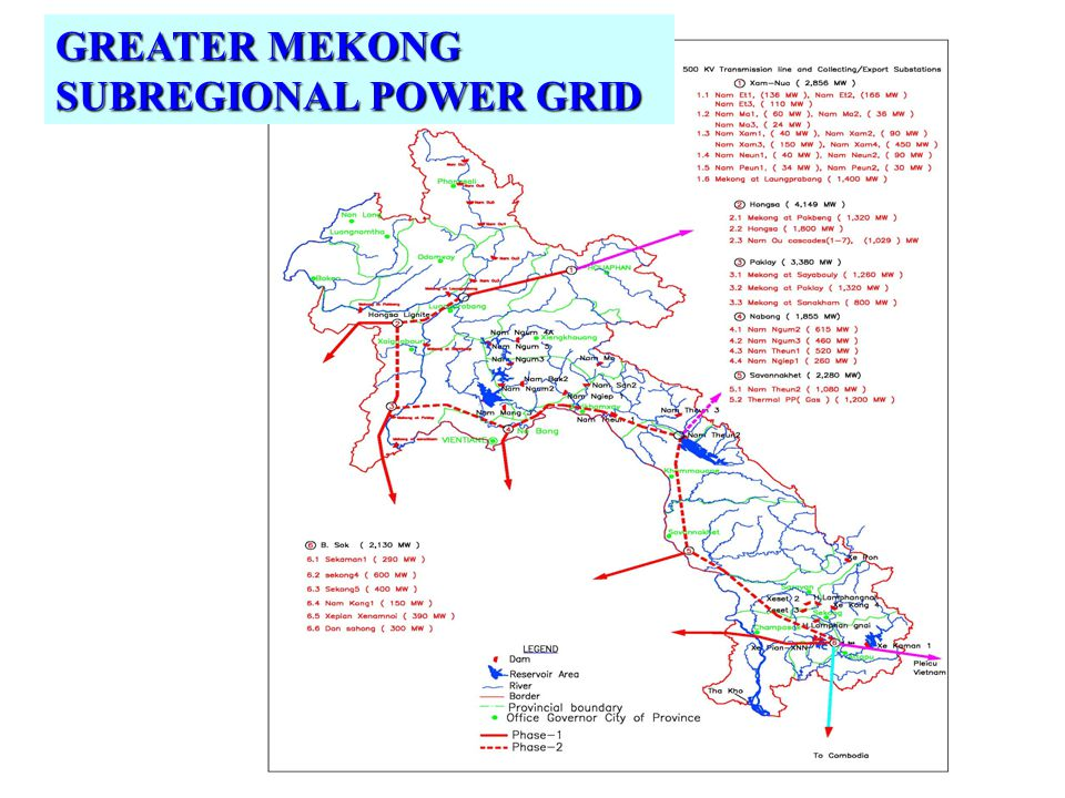 GREATER MEKONG SUBREGIONAL POWER GRID