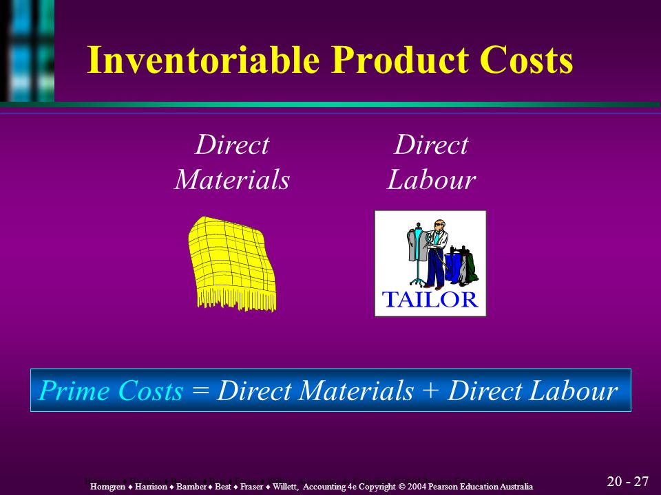 Inventoriable Product Costs