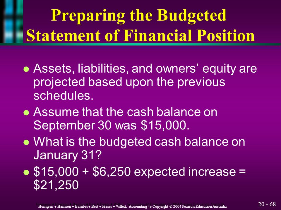 Preparing the Budgeted Statement of Financial Position