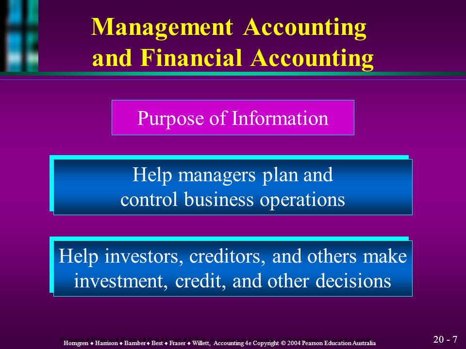 Management Accounting and Financial Accounting