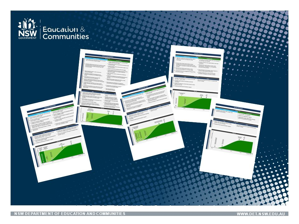 The factsheets Attention to the five fact sheets that form the Next Steps. They are divided into : Managing Resources.
