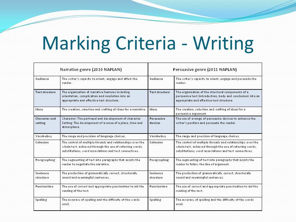 Marking Criteria - Writing