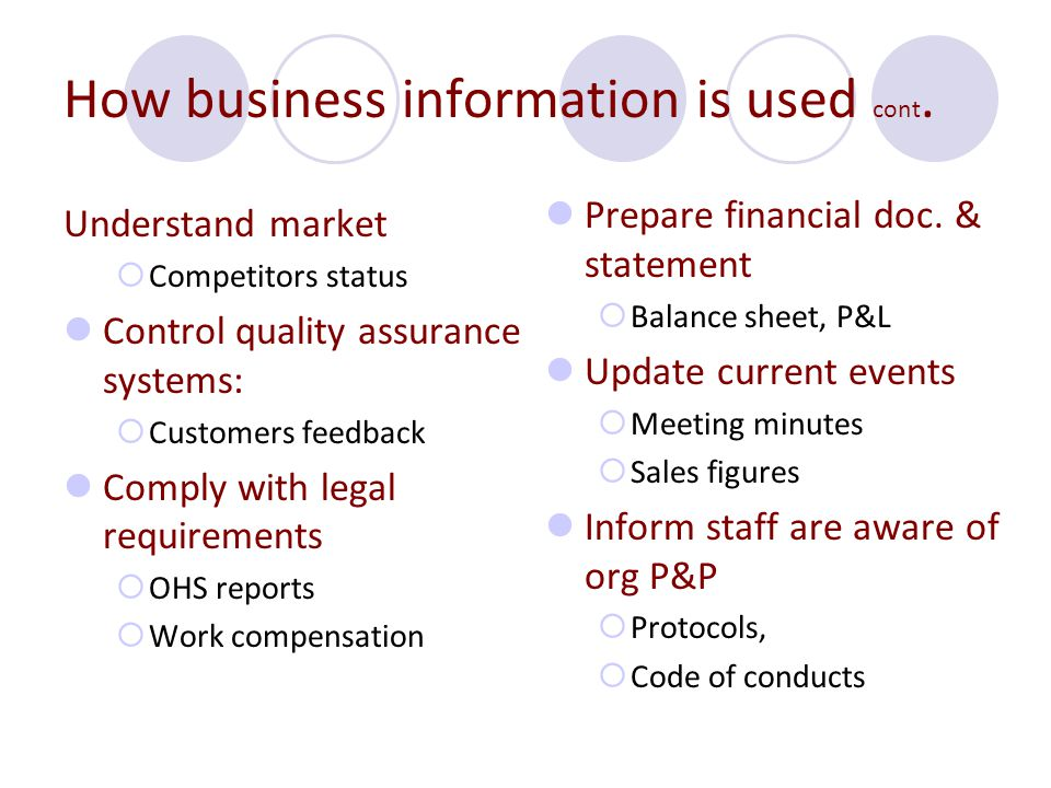 How business information is used cont.