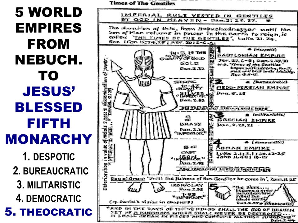 5 WORLD EMPIRES FROM NEBUCH. TO JESUS' BLESSED FIFTH MONARCHY 1