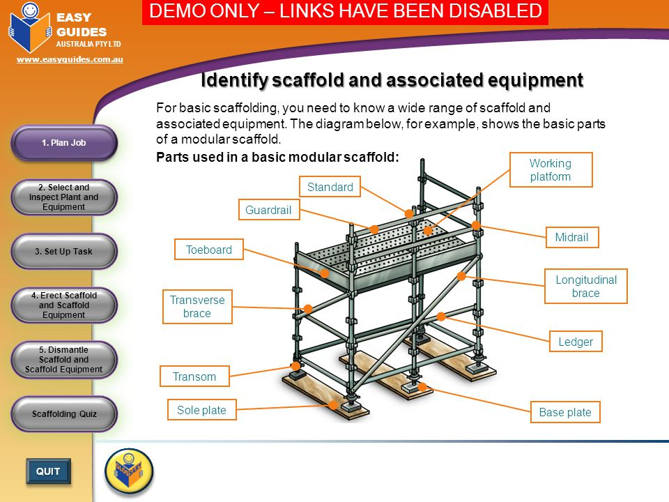 Identify scaffold and associated equipment