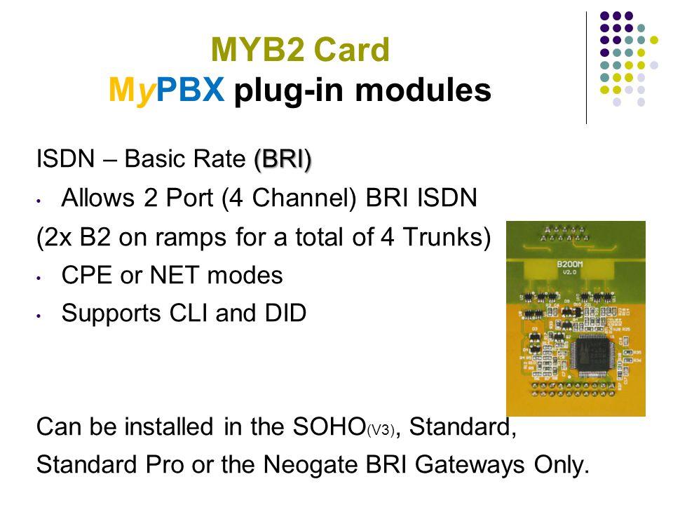 MYB2 Card MyPBX plug-in modules