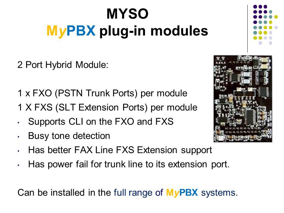 MYSO MyPBX plug-in modules