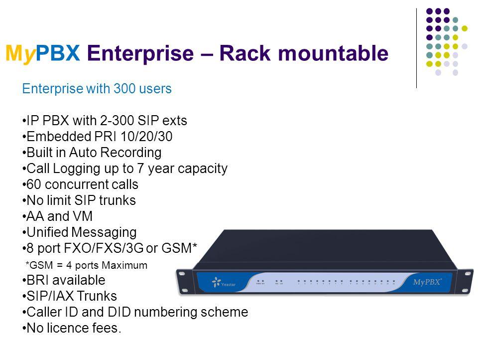 MyPBX Enterprise – Rack mountable