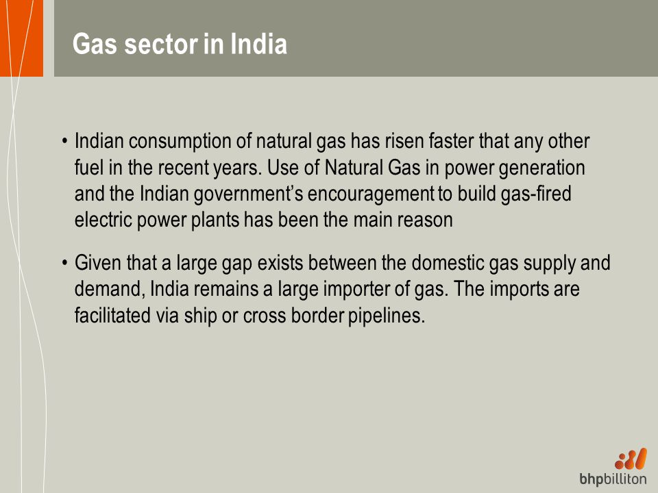 Gas sector in India