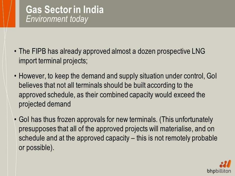 Gas Sector in India Environment today