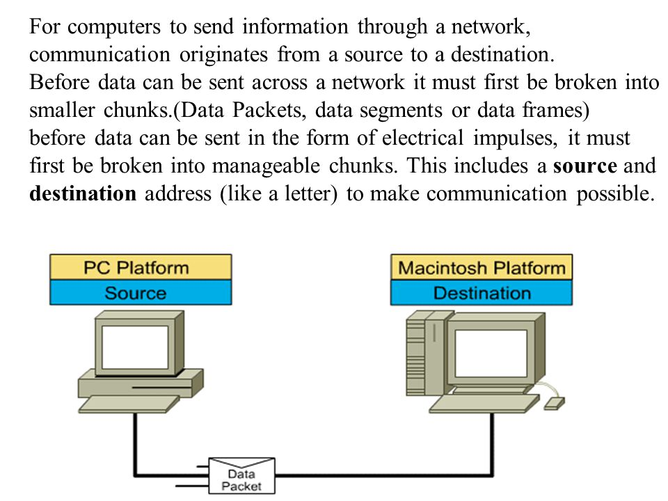 For computers to send information through a network, communication originates from a source to a destination.