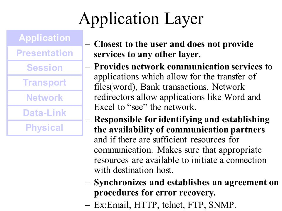 Application Layer Application