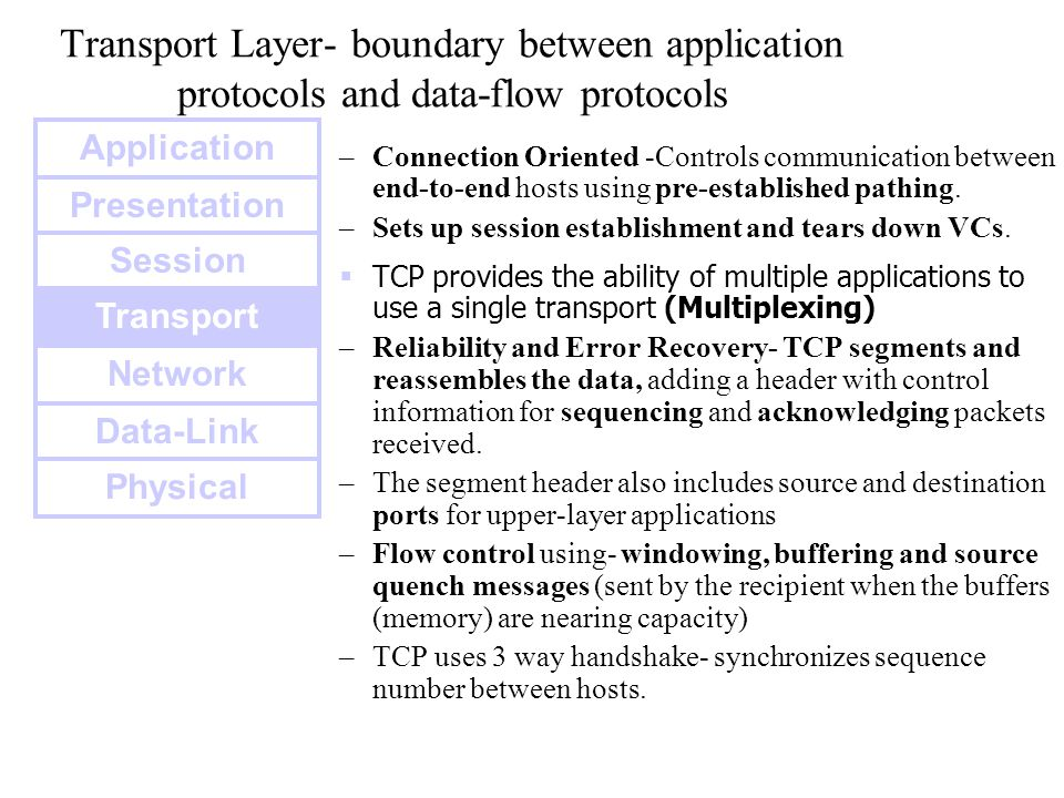 Transport Layer- boundary between application protocols and data-flow protocols
