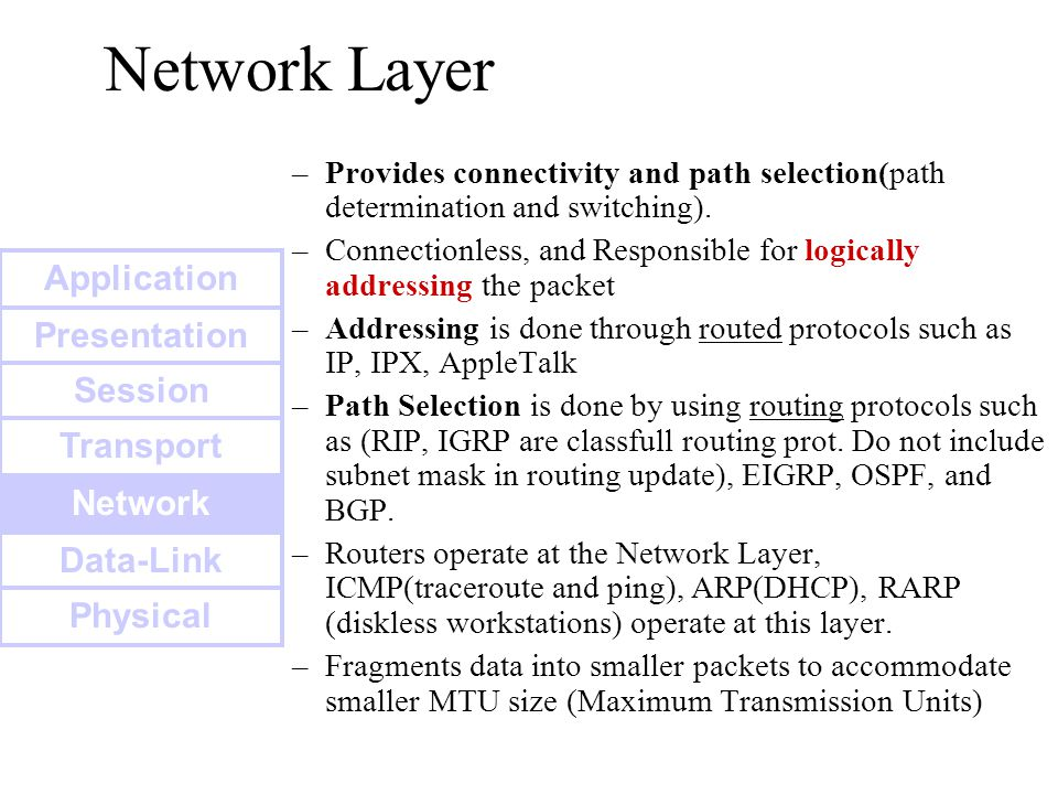 Network Layer Application Presentation Session Transport Network