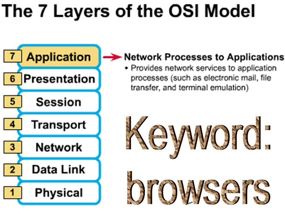 Keyword: browsers