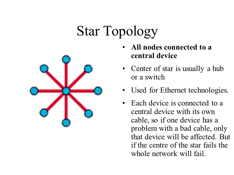 Star Topology All nodes connected to a central device