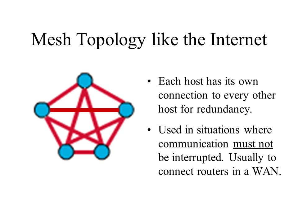 Mesh Topology like the Internet