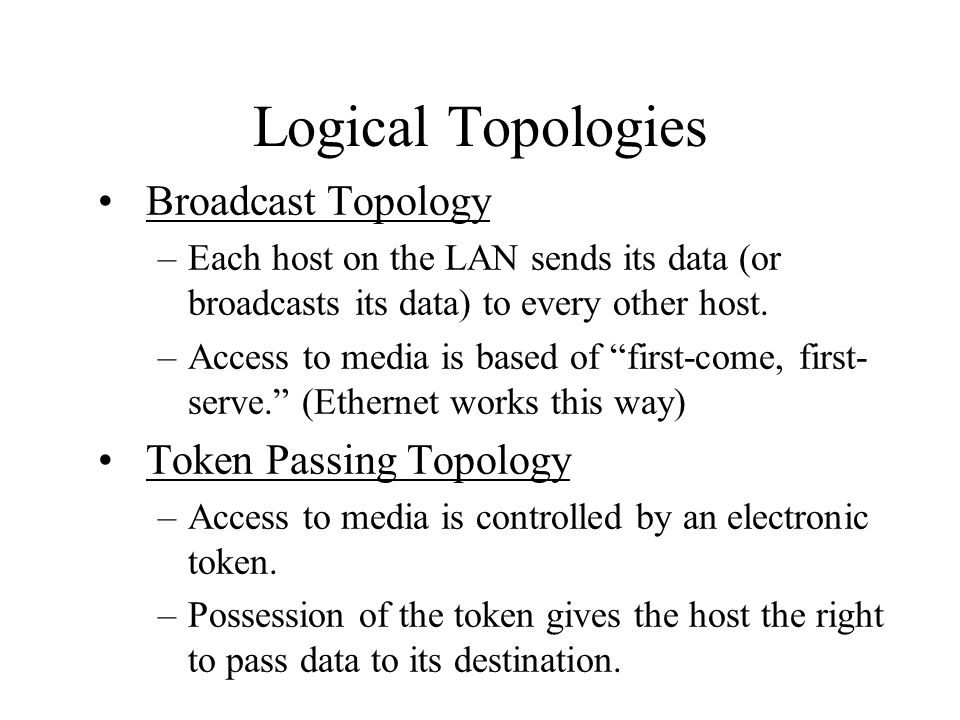 Logical Topologies Broadcast Topology Token Passing Topology
