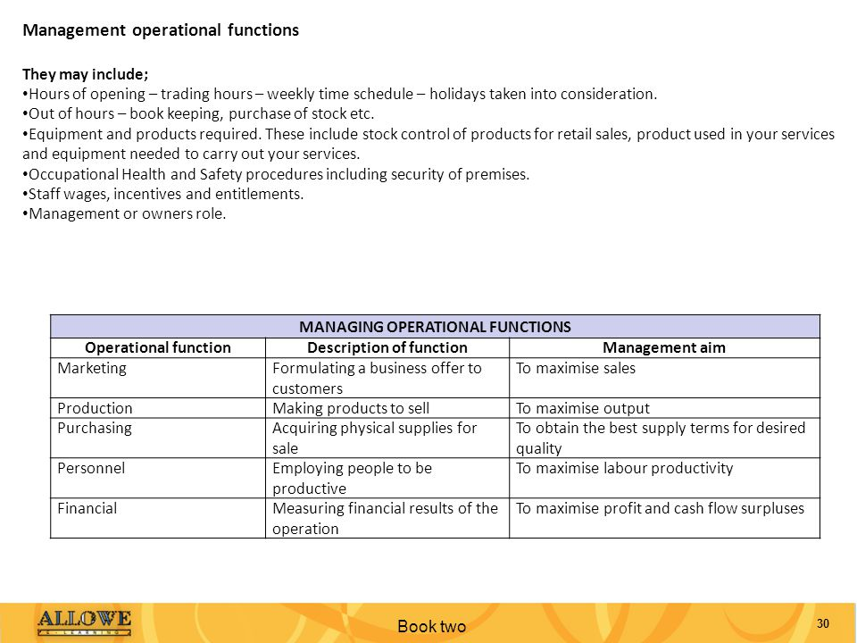 MANAGING OPERATIONAL FUNCTIONS Description of function