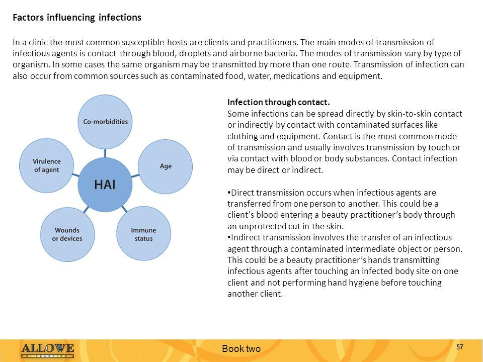 Factors influencing infections