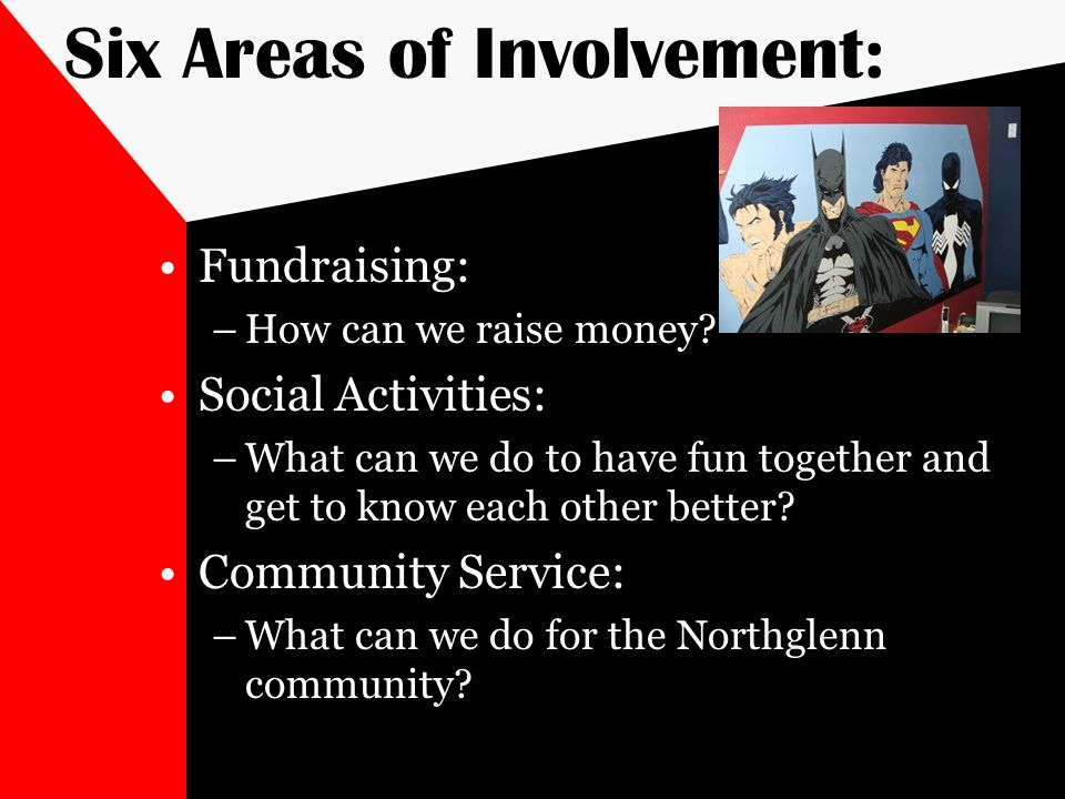 Six Areas of Involvement: