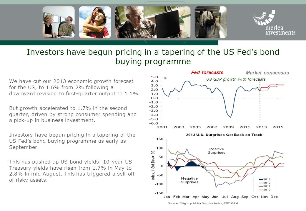 Investors have begun pricing in a tapering of the US Fed's bond buying programme