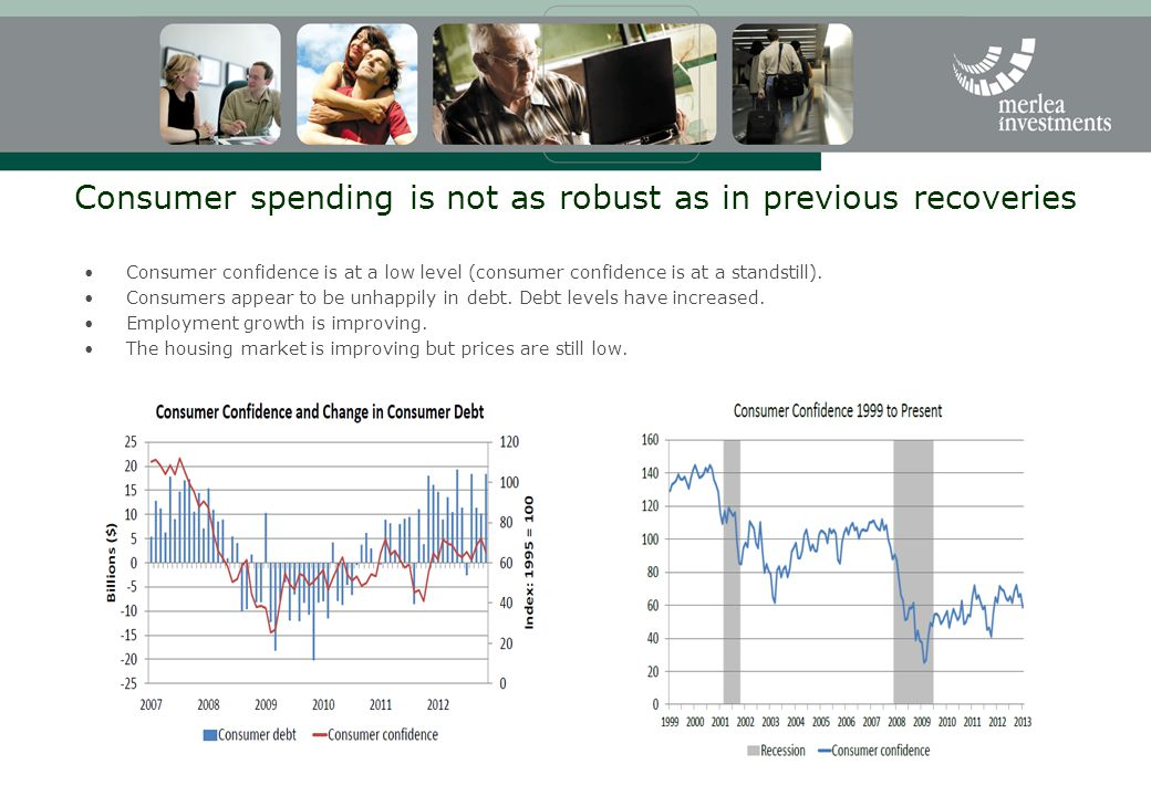 Consumer spending is not as robust as in previous recoveries